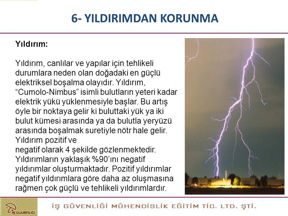 6- YILDIRIMDAN KORUNMA Yıldırım: