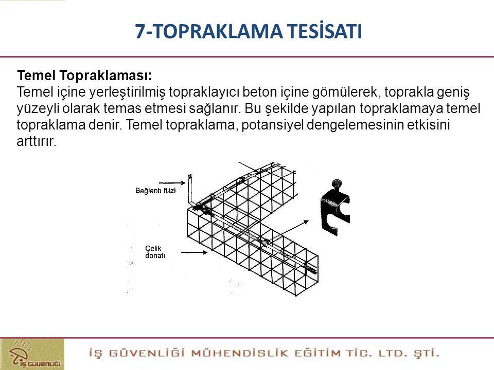 7-TOPRAKLAMA TESİSATI Temel Topraklaması: