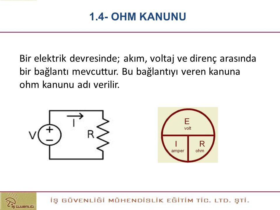 1.4- OHM KANUNU Bir elektrik devresinde; akım, voltaj ve direnç arasında bir bağlantı mevcuttur.