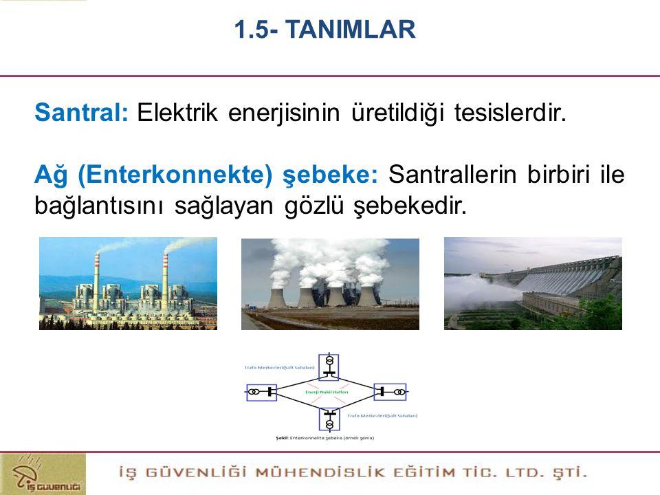1.5- TANIMLAR Santral: Elektrik enerjisinin üretildiği tesislerdir.