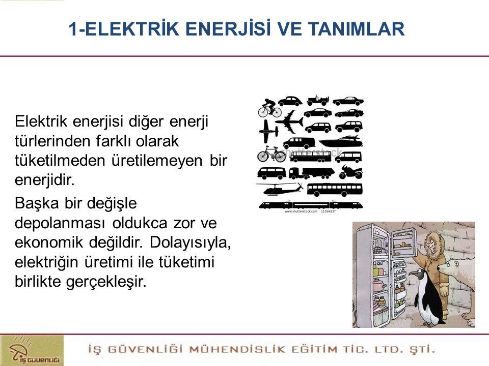 1-ELEKTRİK ENERJİSİ VE TANIMLAR