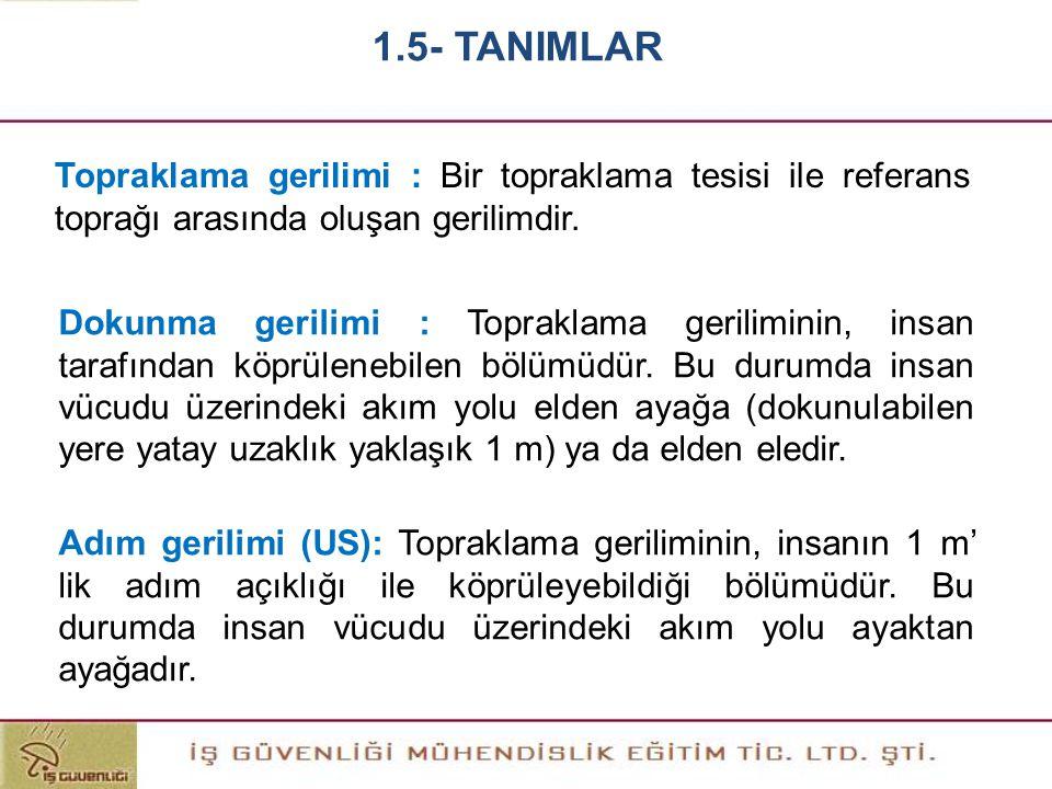 1.5- TANIMLAR Topraklama gerilimi : Bir topraklama tesisi ile referans toprağı arasında oluşan gerilimdir.