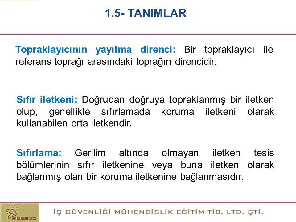 1.5- TANIMLAR Topraklayıcının yayılma direnci: Bir topraklayıcı ile referans toprağı arasındaki toprağın direncidir.
