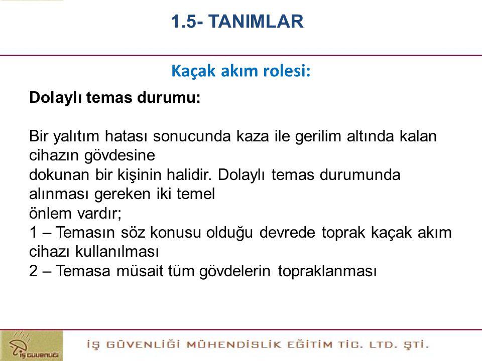 1.5- TANIMLAR Kaçak akım rolesi: Dolaylı temas durumu: