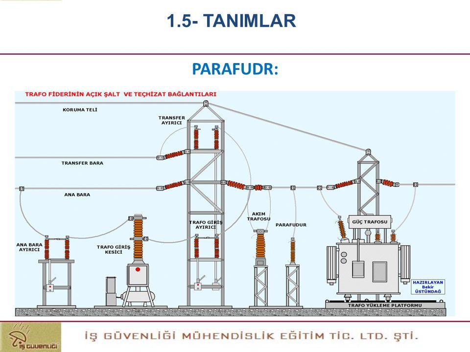 1.5- TANIMLAR PARAFUDR: