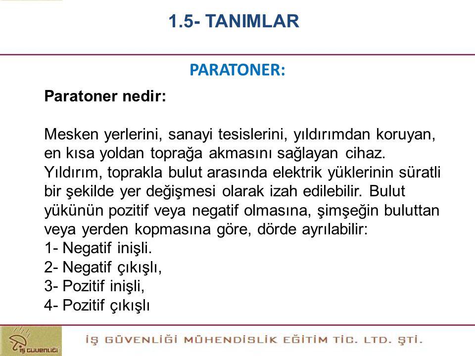 1.5- TANIMLAR PARATONER: Paratoner nedir: