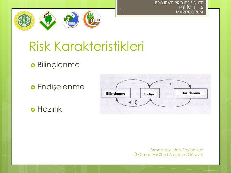 Risk Karakteristikleri