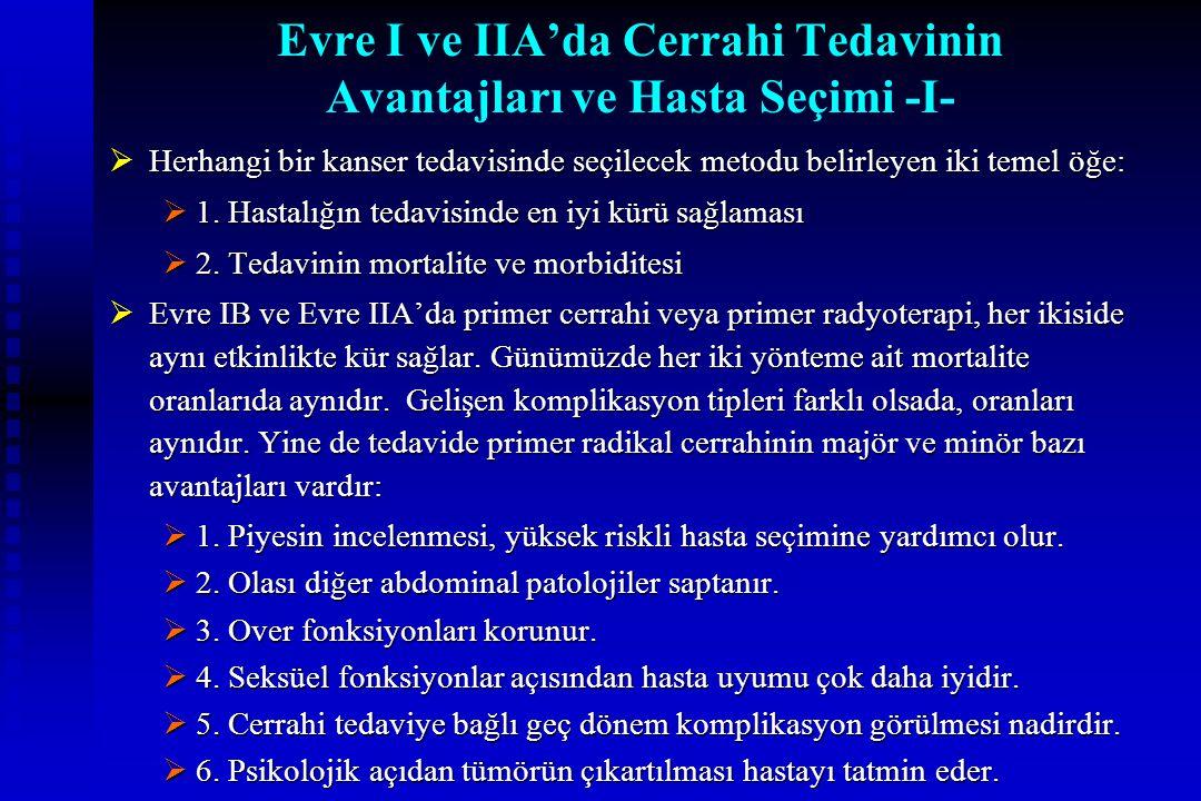 Evre I ve IIA'da Cerrahi Tedavinin Avantajları ve Hasta Seçimi -I-