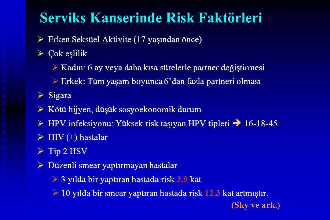 Serviks Kanserinde Risk Faktörleri