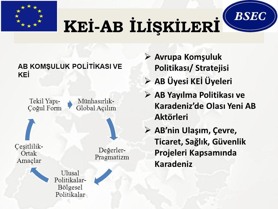 KEİ-AB İLİŞKİLERİ Avrupa Komşuluk Politikası/ Stratejisi