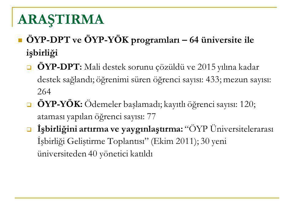 ARAŞTIRMA ÖYP-DPT ve ÖYP-YÖK programları – 64 üniversite ile işbirliği