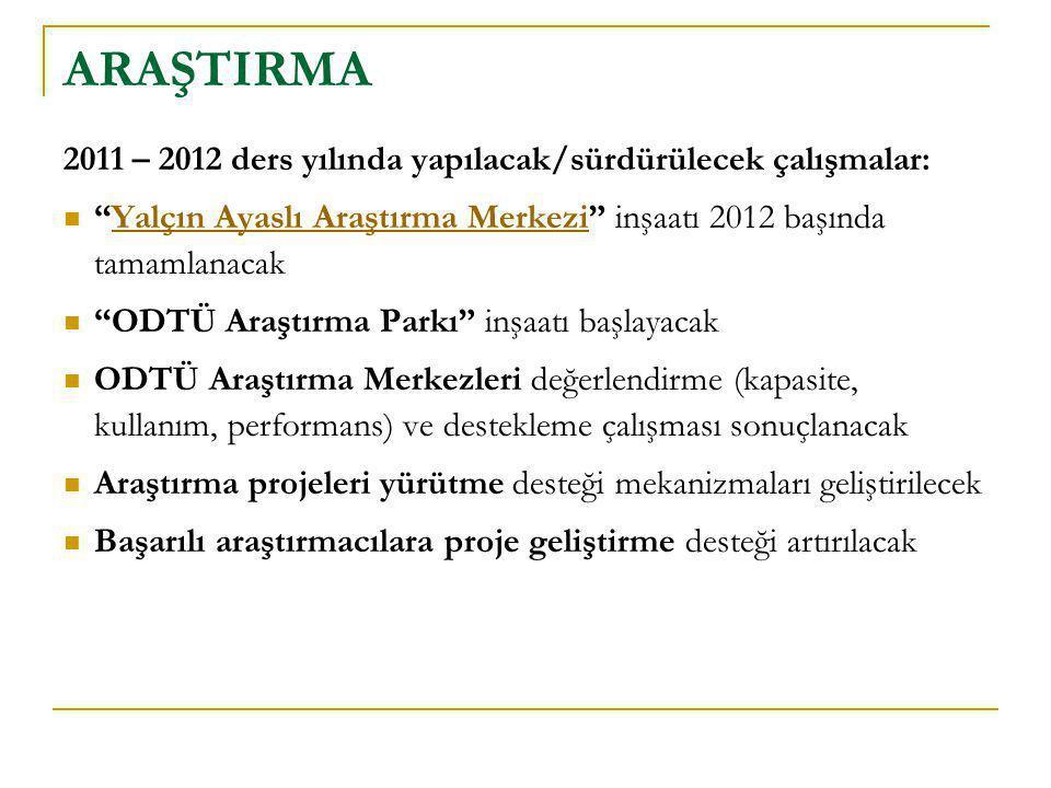 ARAŞTIRMA 2011 – 2012 ders yılında yapılacak/sürdürülecek çalışmalar: