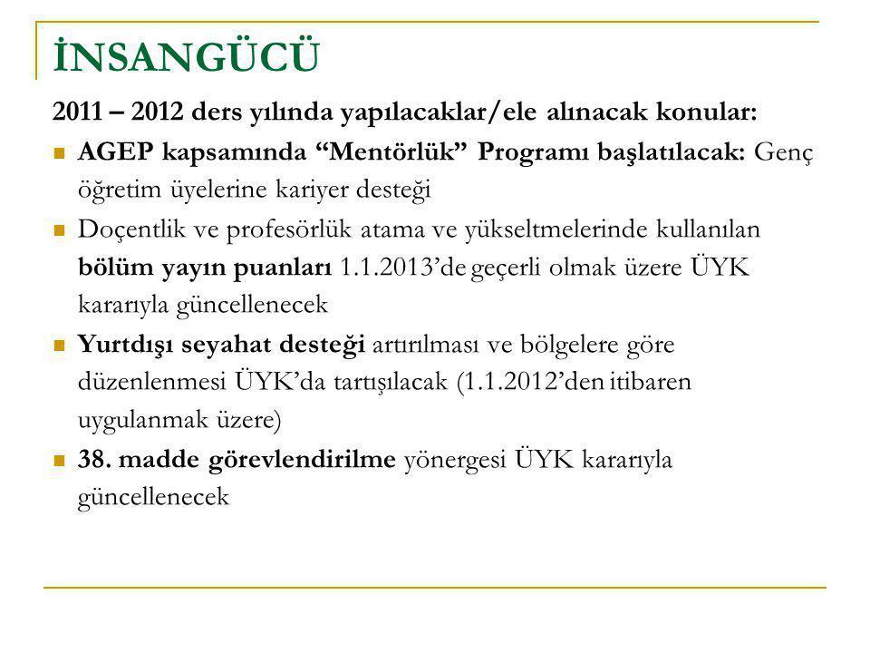 İNSANGÜCÜ 2011 – 2012 ders yılında yapılacaklar/ele alınacak konular: