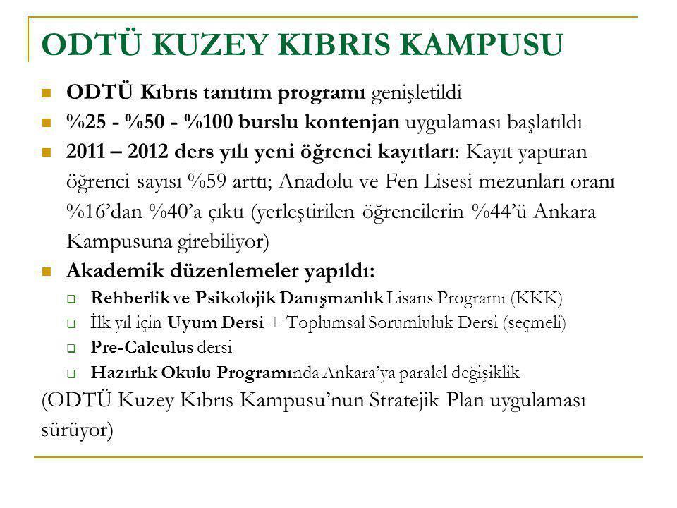 ODTÜ KUZEY KIBRIS KAMPUSU