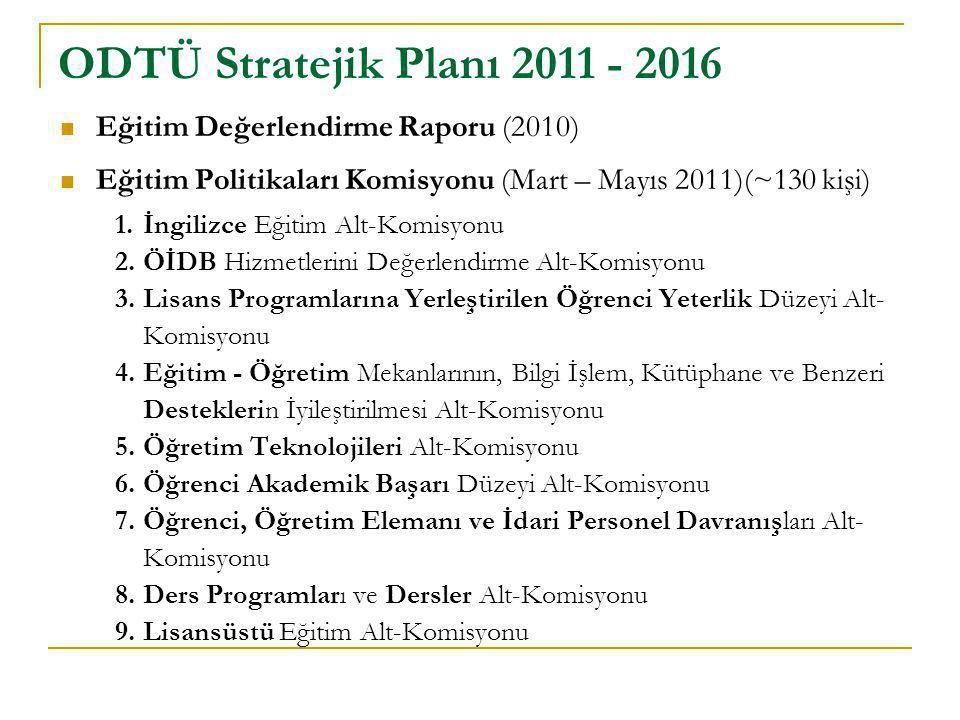 ODTÜ Stratejik Planı 2011 - 2016 Eğitim Değerlendirme Raporu (2010)