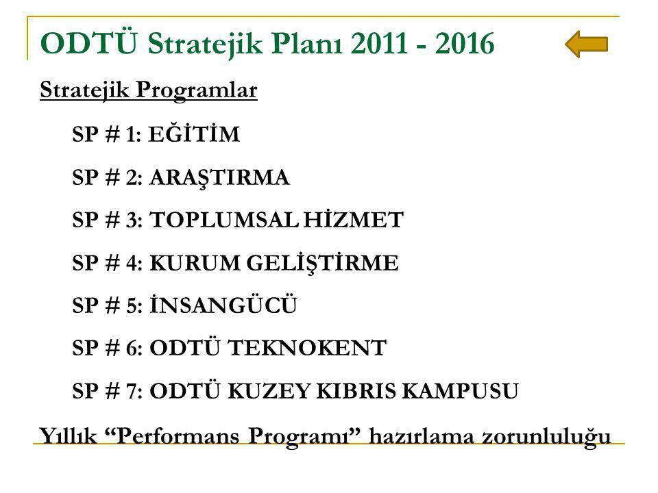 ODTÜ Stratejik Planı 2011 - 2016 Stratejik Programlar