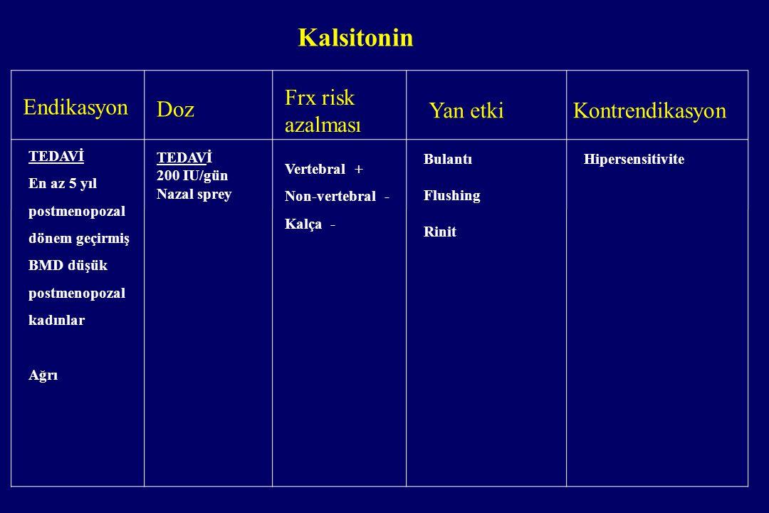 Kalsitonin Endikasyon Frx risk azalması Doz Yan etki Kontrendikasyon