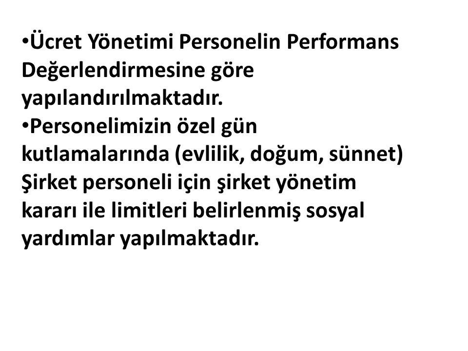 Ücret Yönetimi Personelin Performans Değerlendirmesine göre yapılandırılmaktadır.