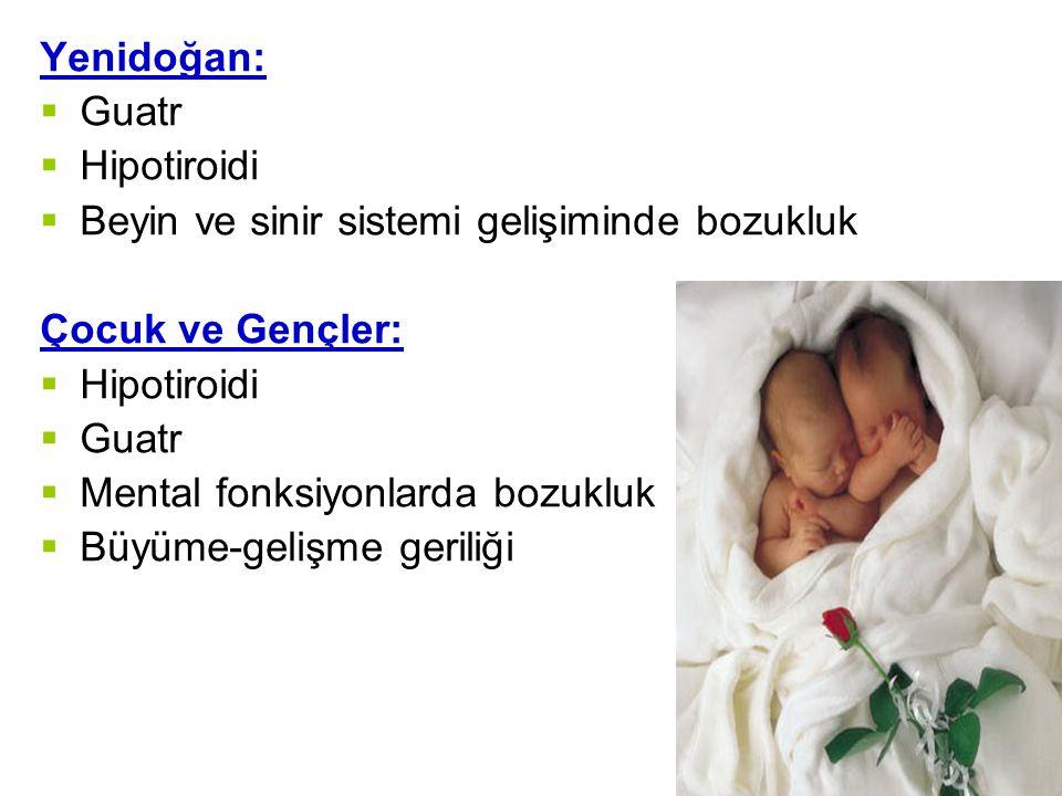 Yenidoğan: Guatr. Hipotiroidi. Beyin ve sinir sistemi gelişiminde bozukluk. Çocuk ve Gençler: Mental fonksiyonlarda bozukluk.