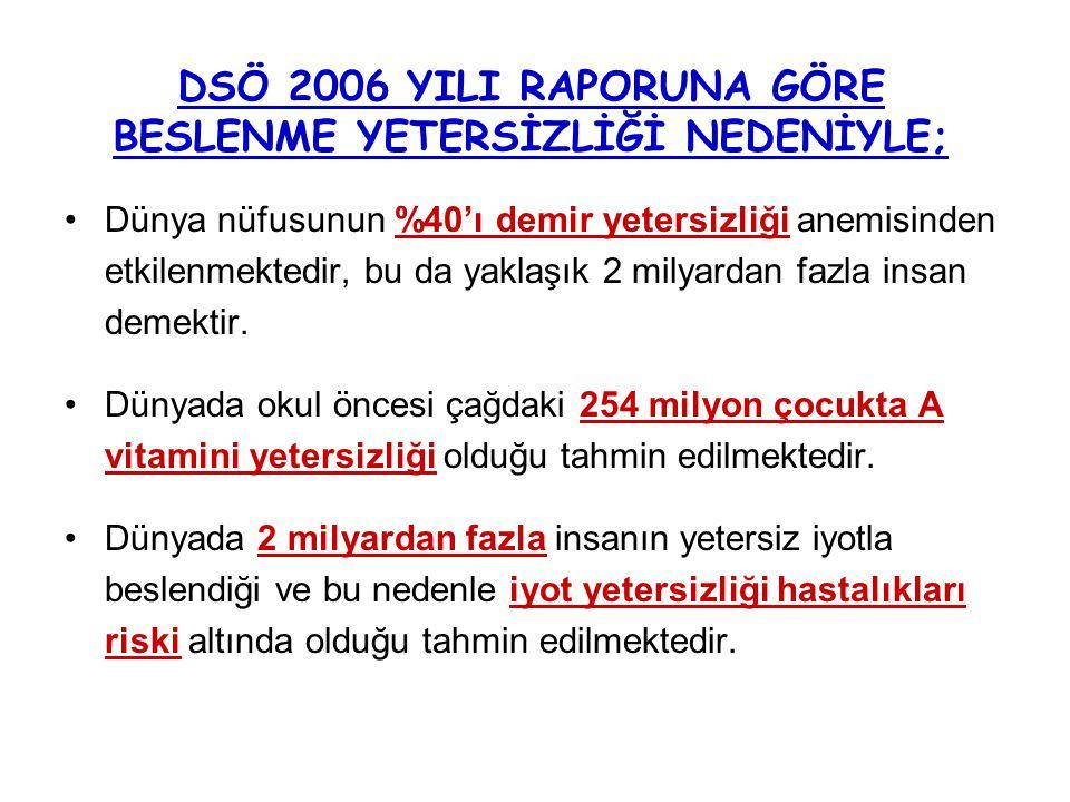 DSÖ 2006 YILI RAPORUNA GÖRE BESLENME YETERSİZLİĞİ NEDENİYLE;
