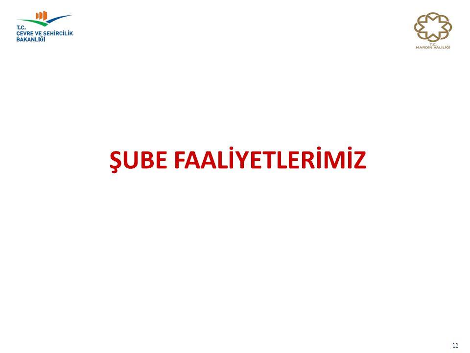 ŞUBE FAALİYETLERİMİZ 12
