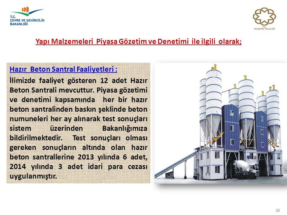 Yapı Malzemeleri Piyasa Gözetim ve Denetimi ile ilgili olarak;