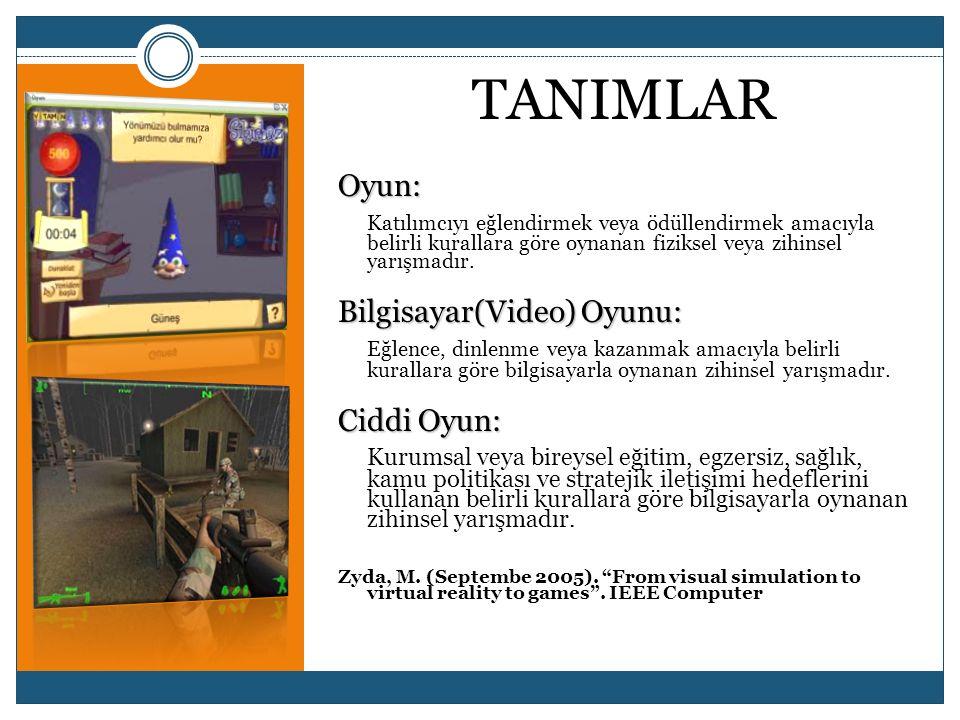 TANIMLAR Oyun: Katılımcıyı eğlendirmek veya ödüllendirmek amacıyla belirli kurallara göre oynanan fiziksel veya zihinsel yarışmadır.