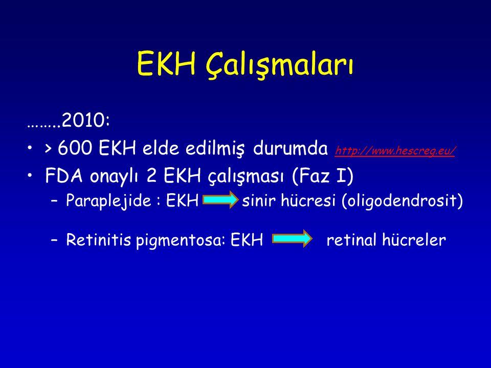 EKH Çalışmaları ……..2010: > 600 EKH elde edilmiş durumda http://www.hescreg.eu/ FDA onaylı 2 EKH çalışması (Faz I)