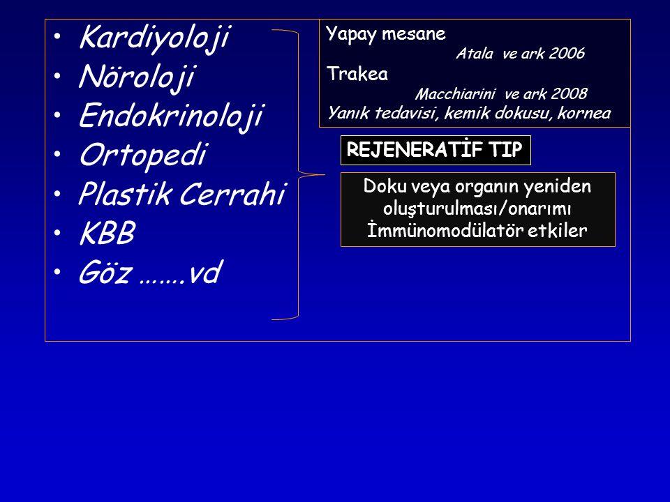 Kardiyoloji Nöroloji Endokrinoloji Ortopedi Plastik Cerrahi KBB