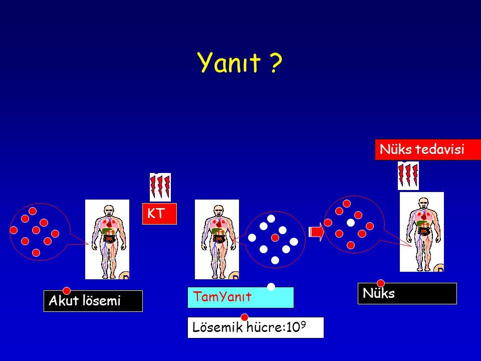 Yanıt Nüks tedavisi KT Nüks TamYanıt Akut lösemi Lösemik hücre:109