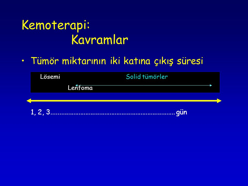 Kemoterapi: Kavramlar