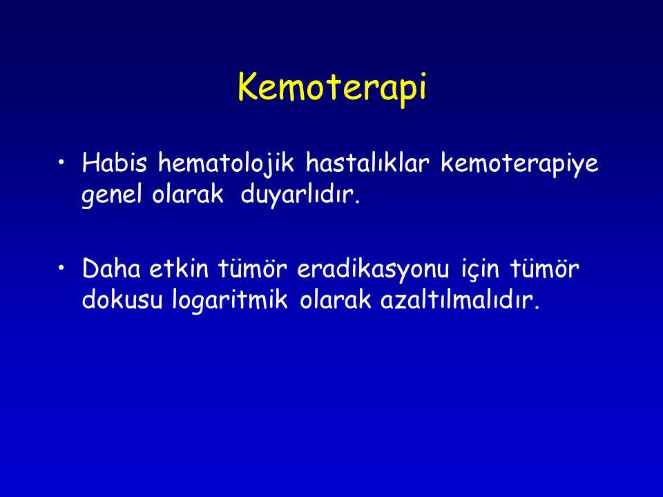 Kemoterapi Habis hematolojik hastalıklar kemoterapiye genel olarak duyarlıdır.