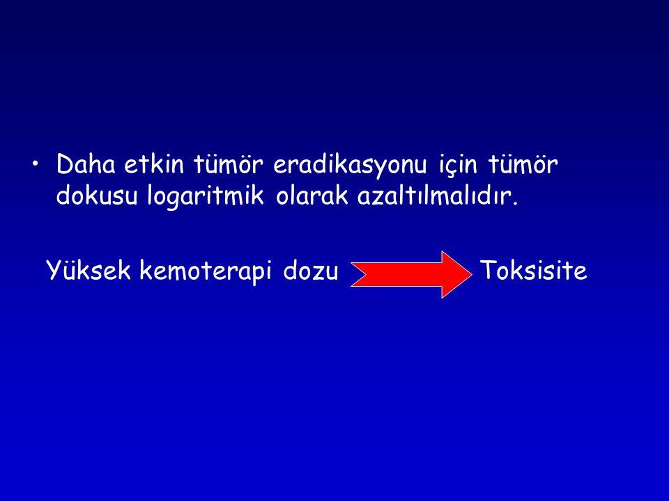 Daha etkin tümör eradikasyonu için tümör dokusu logaritmik olarak azaltılmalıdır.
