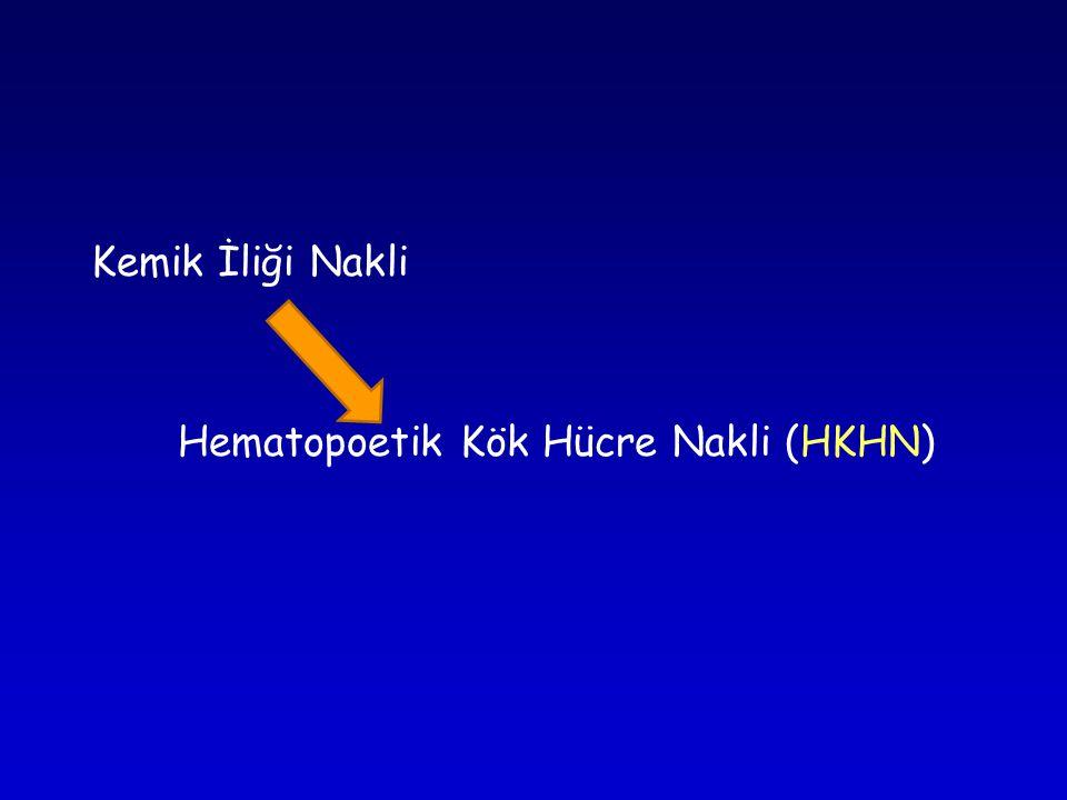 Kemik İliği Nakli Hematopoetik Kök Hücre Nakli (HKHN)