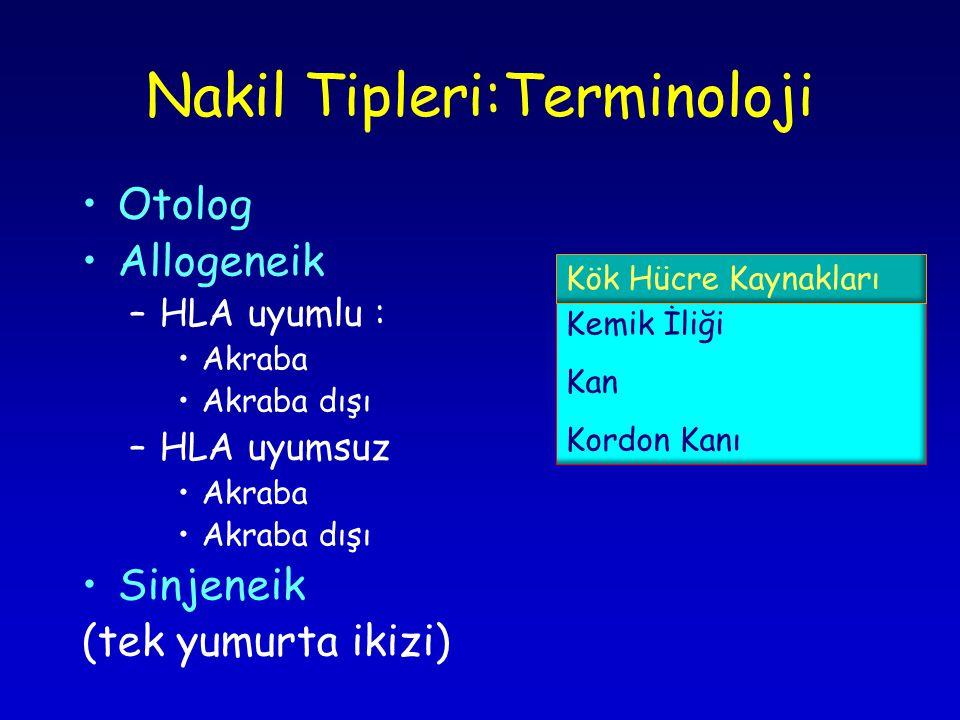 Nakil Tipleri:Terminoloji
