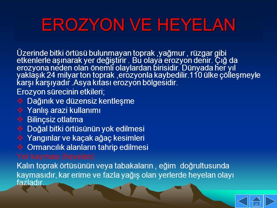 EROZYON VE HEYELAN