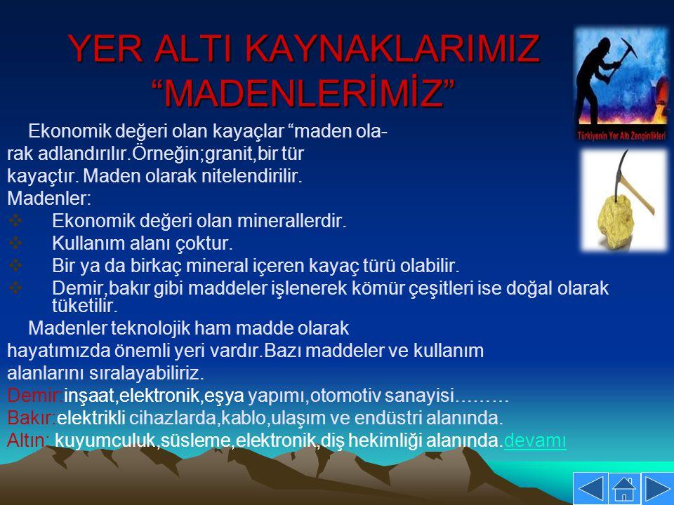 YER ALTI KAYNAKLARIMIZ MADENLERİMİZ