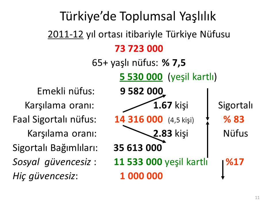 Türkiye'de Toplumsal Yaşlılık