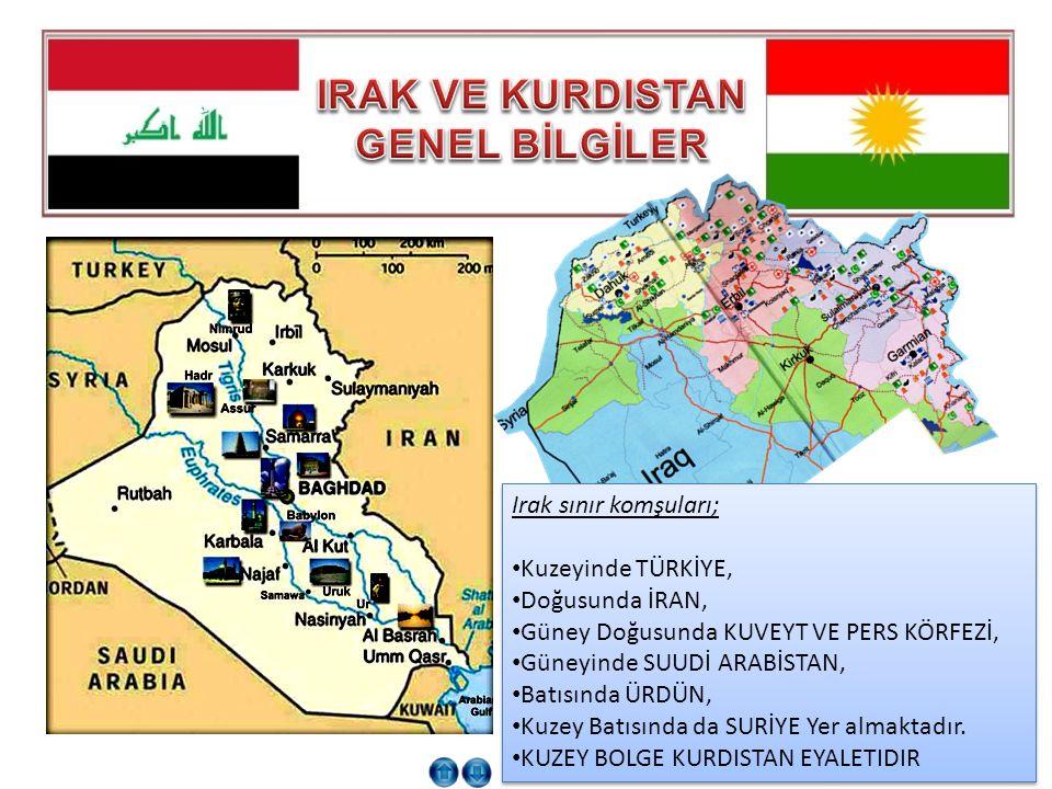 IRAK VE KURDISTAN GENEL BİLGİLER
