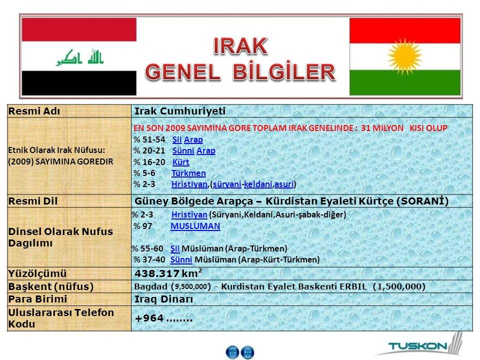 IRAK GENEL BİLGİLER Resmi Adı Irak Cumhuriyeti