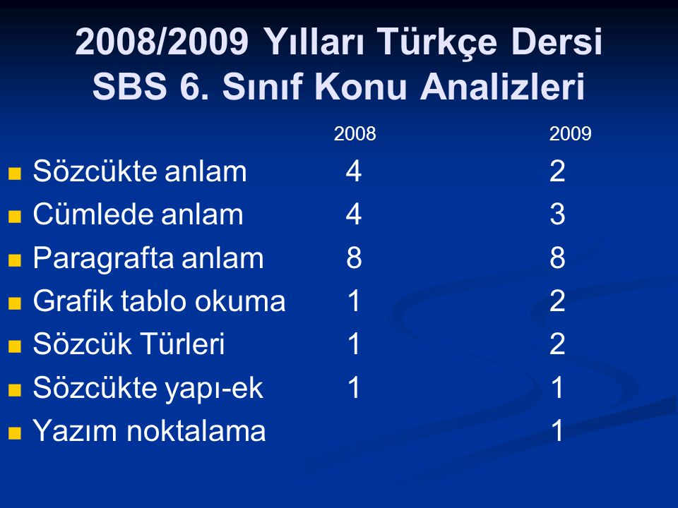 2008/2009 Yılları Türkçe Dersi SBS 6. Sınıf Konu Analizleri
