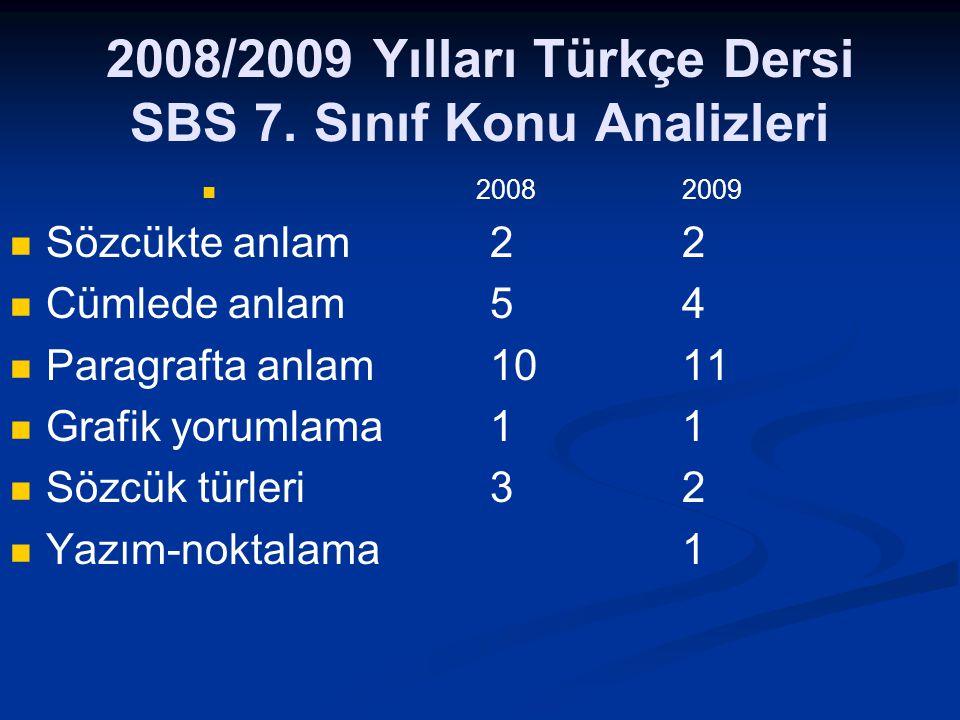 2008/2009 Yılları Türkçe Dersi SBS 7. Sınıf Konu Analizleri