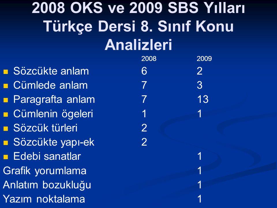 2008 OKS ve 2009 SBS Yılları Türkçe Dersi 8. Sınıf Konu Analizleri
