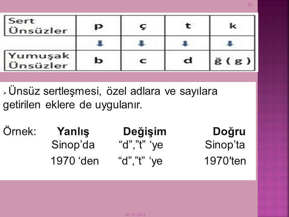 Örnek: Yanlış Değişim Doğru Sinop'da d , t 'ye Sinop'ta