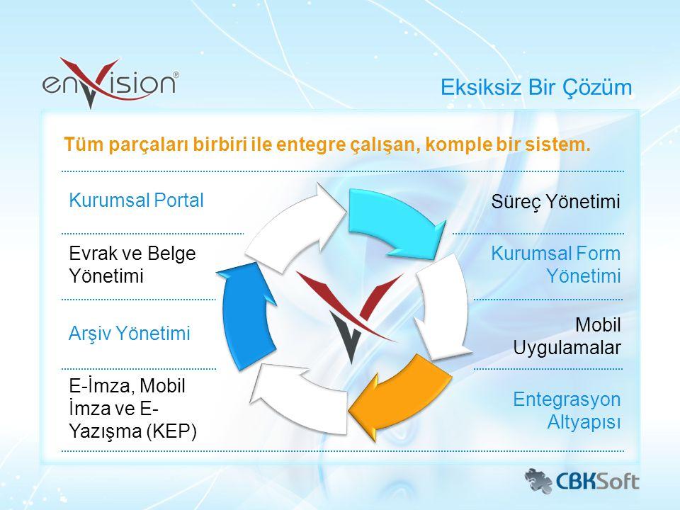 Eksiksiz Bir Çözüm Tüm parçaları birbiri ile entegre çalışan, komple bir sistem. Kurumsal Portal. Süreç Yönetimi.