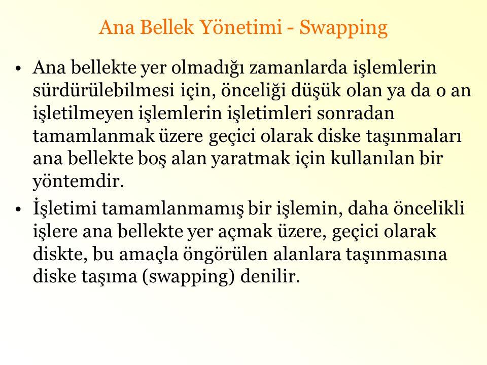 Ana Bellek Yönetimi - Swapping