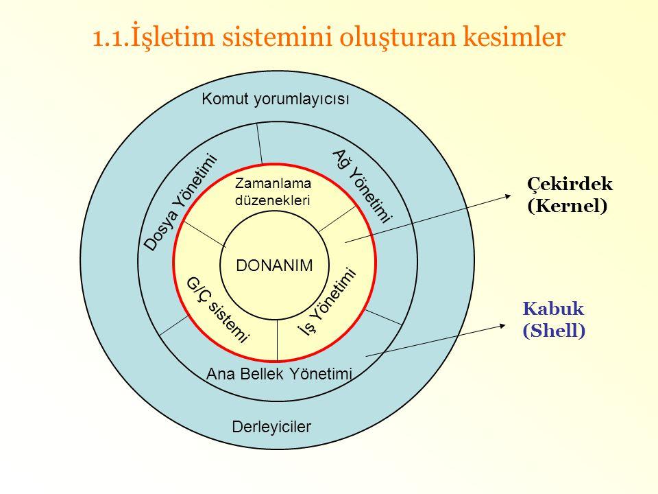 1.1.İşletim sistemini oluşturan kesimler