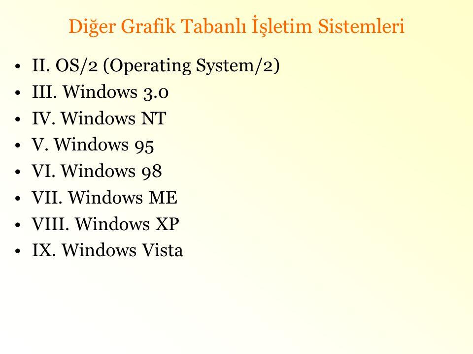 Diğer Grafik Tabanlı İşletim Sistemleri