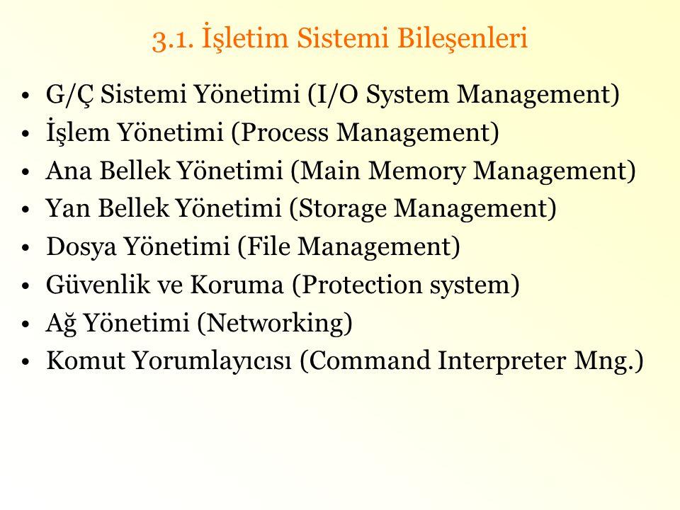 3.1. İşletim Sistemi Bileşenleri