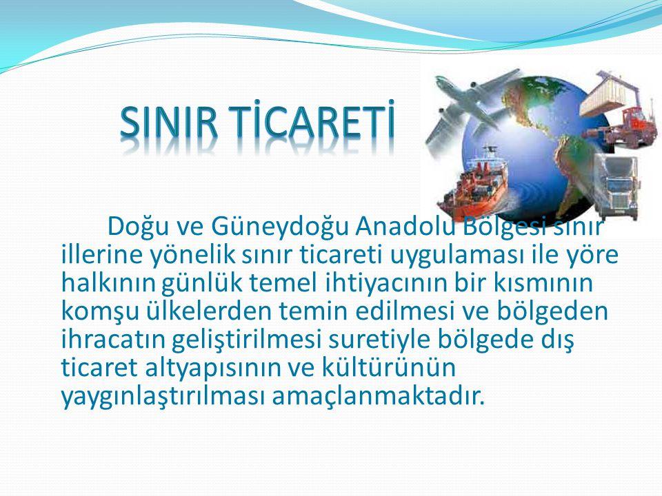 SINIR TİCARETİ